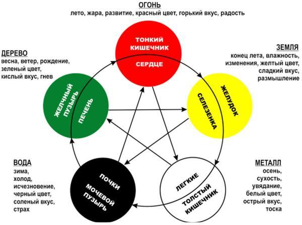 Коды здоровья 1 Samye-effektivnye-lekarstva0